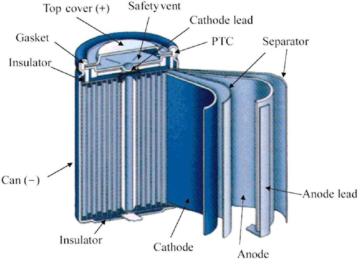 PDF] Battery Recycling Technologies: Recycling Waste Lithium