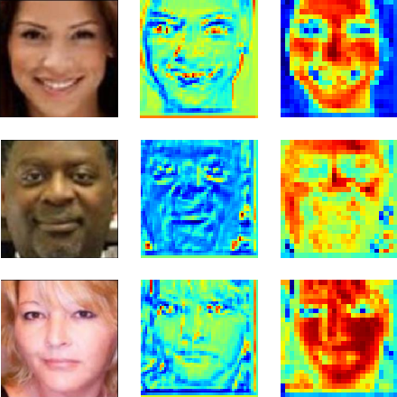Figure 1 for Age and Gender Prediction From Face Images Using Attentional Convolutional Network