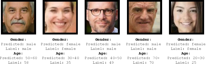 Figure 4 for Age and Gender Prediction From Face Images Using Attentional Convolutional Network