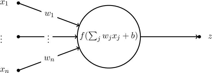 Figure 1 for Feedforward and Recurrent Neural Networks Backward Propagation and Hessian in Matrix Form