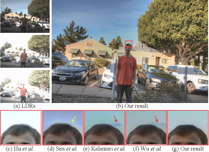 Figure 1 for UPHDR-GAN: Generative Adversarial Network for High Dynamic Range Imaging with Unpaired Data