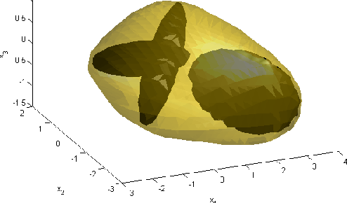Figure 4 for Geometry of 3D Environments and Sum of Squares Polynomials