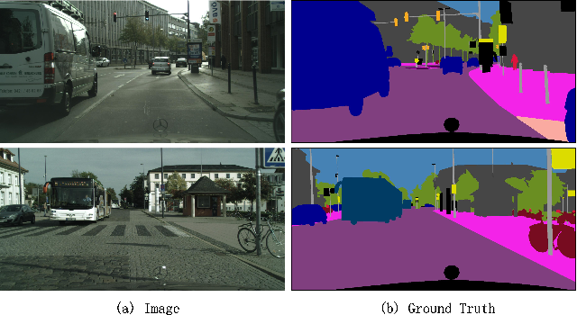 Figure 1 for Context-Integrated and Feature-Refined Network for Lightweight Urban Scene Parsing