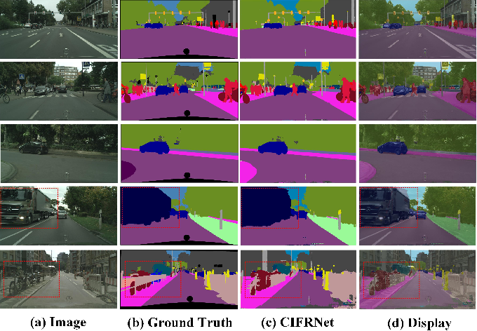 Figure 2 for Context-Integrated and Feature-Refined Network for Lightweight Urban Scene Parsing