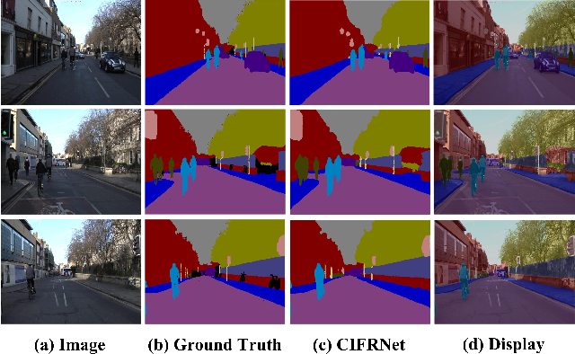 Figure 3 for Context-Integrated and Feature-Refined Network for Lightweight Urban Scene Parsing