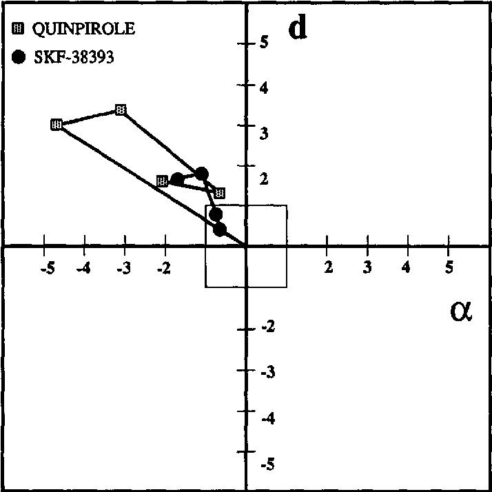 Figure 2 from A SCALING APPROACH TO FIND ORDER PARAMETERS ~U