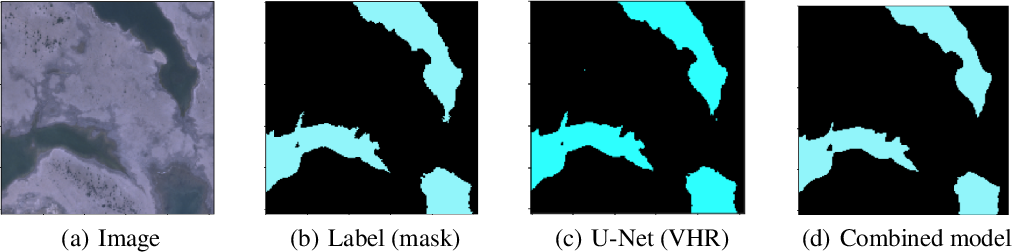 Figure 3 for Applying Knowledge Transfer for Water Body Segmentation in Peru