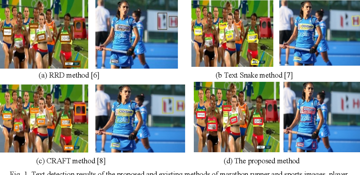 Figure 1 for A New Unified Method for Detecting Text from Marathon Runners and Sports Players in Video