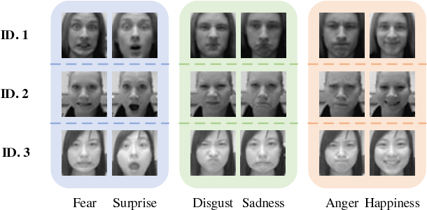 Figure 1 for Identity-Enhanced Network for Facial Expression Recognition