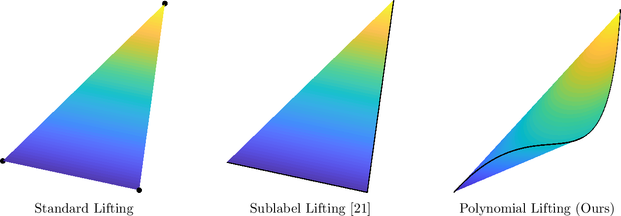Figure 1 for Lifting the Convex Conjugate in Lagrangian Relaxations: A Tractable Approach for Continuous Markov Random Fields