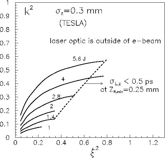 Figure 8 from Photon collider at TESLA - Semantic Scholar