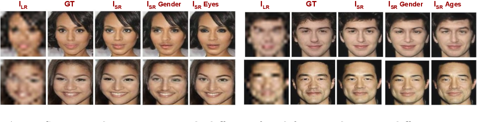 Figure 1 for Multiple Exemplars-based Hallucinationfor Face Super-resolution and Editing