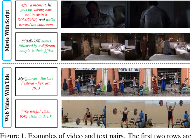 Figure 1 for Learning Spatiotemporal Features via Video and Text Pair Discrimination