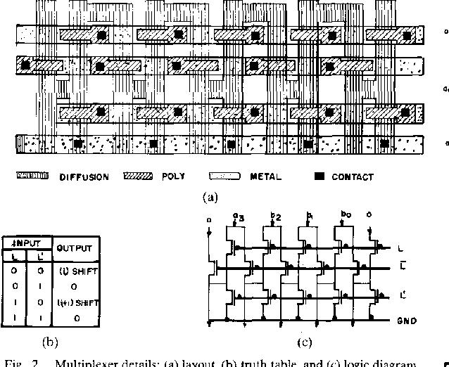 Figure 2 from Parallel implementation of a 4*4-bit multiplier using on 16-bit multiplier logic diagram, 8-bit multiplier diagram, 4 bit adder diagram, bit mode diagram, bit shifter diagram,
