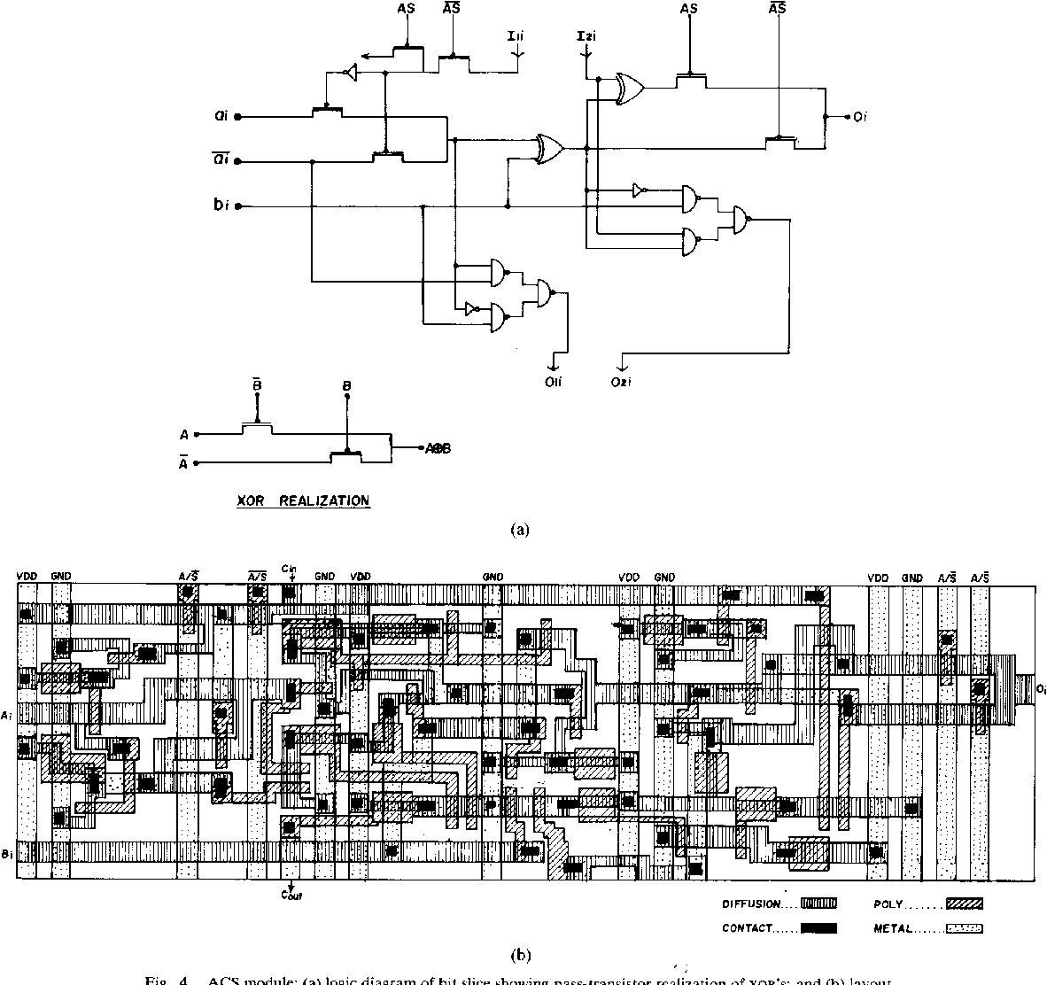 Figure 4 from Parallel implementation of a 4*4-bit multiplier using on 16-bit multiplier logic diagram, 8-bit multiplier diagram, 4 bit adder diagram, bit mode diagram, bit shifter diagram,