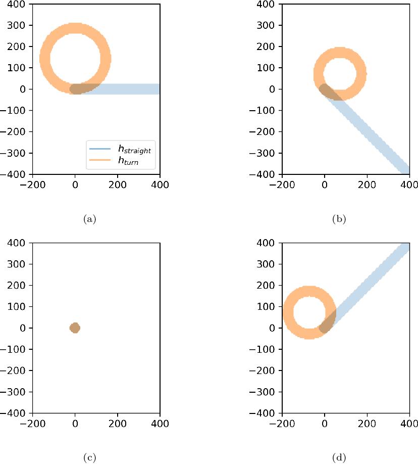 Figure 4 for Model Free Barrier Functions via Implicit Evading Maneuvers