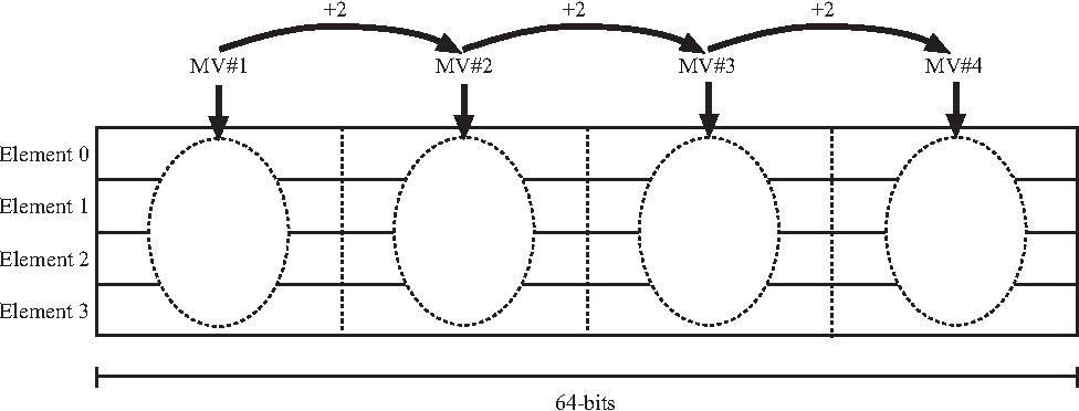 figure 9.6