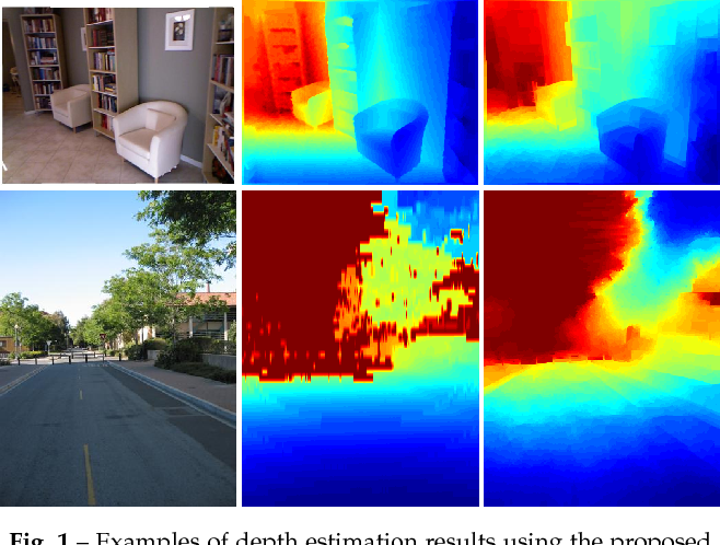 Figure 1 for Learning Depth from Single Monocular Images Using Deep Convolutional Neural Fields