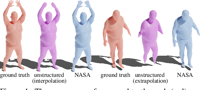 Figure 1 for NASA: Neural Articulated Shape Approximation