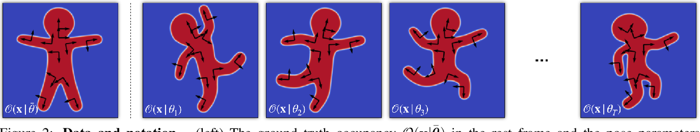 Figure 3 for NASA: Neural Articulated Shape Approximation