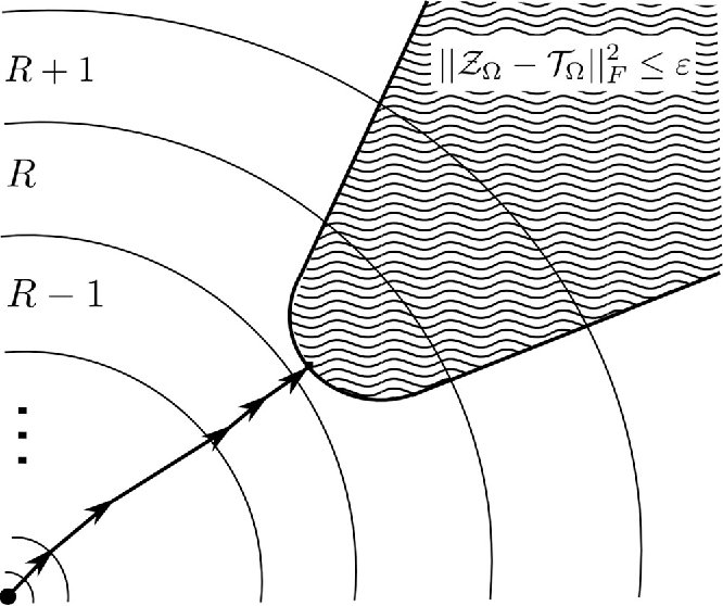 Figure 1 for Smooth PARAFAC Decomposition for Tensor Completion