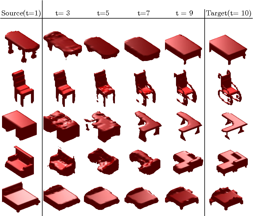 Figure 3 for VConv-DAE: Deep Volumetric Shape Learning Without Object Labels