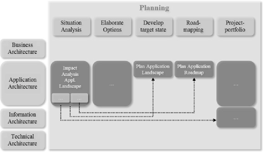 Figure 12 21 from A Guide for Capability Management