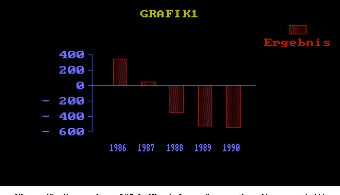 Figure 2 from DIGITAL PRESERVATION CHALLENGE 1 st edition