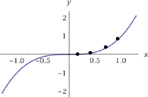 Figure 1 for Perturbed gradient descent with occupation time