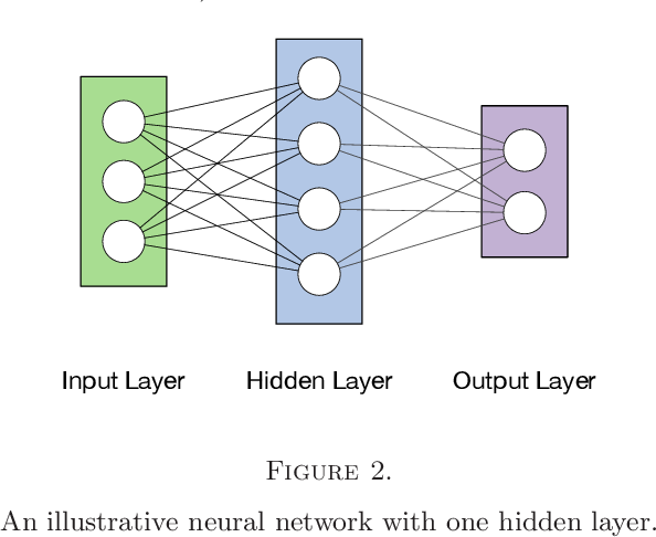 Figure 2 for Deep Reinforcement Learning for Adaptive Learning Systems