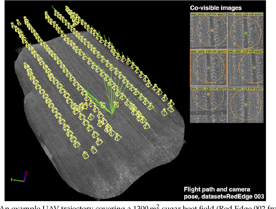 Figure 3 for WeedMap: A large-scale semantic weed mapping framework using aerial multispectral imaging and deep neural network for precision farming