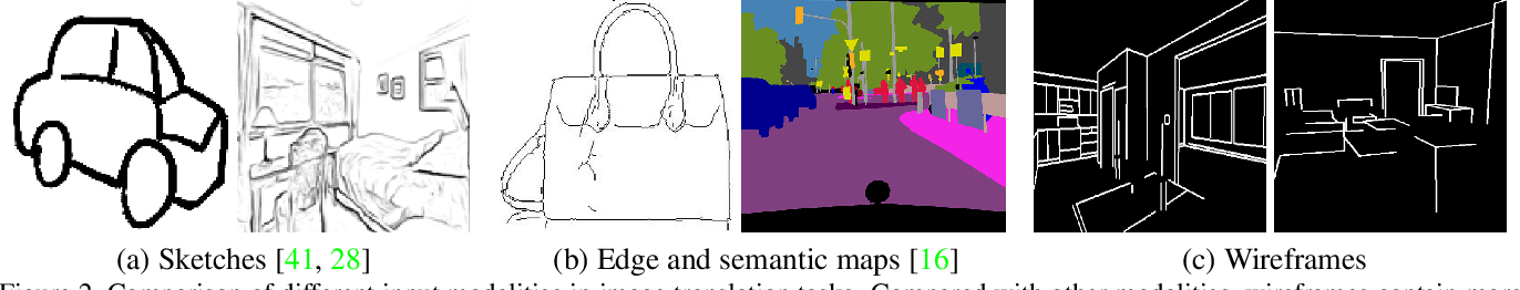 Figure 3 for Learning Structure-Appearance Joint Embedding for Indoor Scene Image Synthesis
