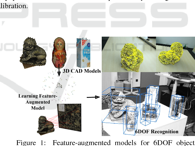 PDF] Feature-augmented Trained Models for 6DOF Object Recognition
