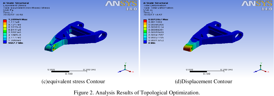 PDF] Topology Optimization to Torque Arm in Landing Gear System