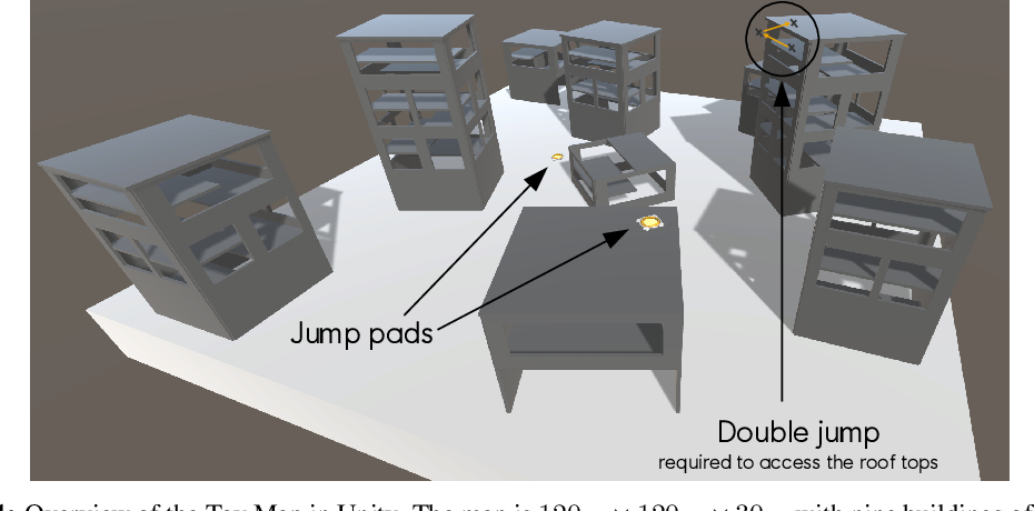 Figure 1 for Deep Reinforcement Learning for Navigation in AAA Video Games