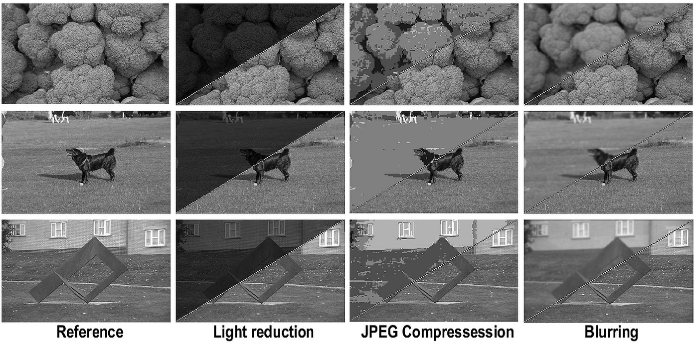 Figure 1 for Performance Characterization of Image Feature Detectors in Relation to the Scene Content Utilizing a Large Image Database