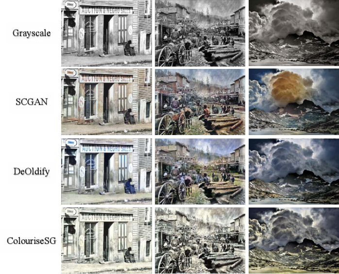 Figure 2 for SCGAN: Saliency Map-guided Colorization with Generative Adversarial Network