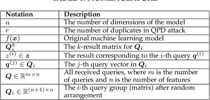 Figure 2 for Monitoring-based Differential Privacy Mechanism Against Query-Flooding Parameter Duplication Attack