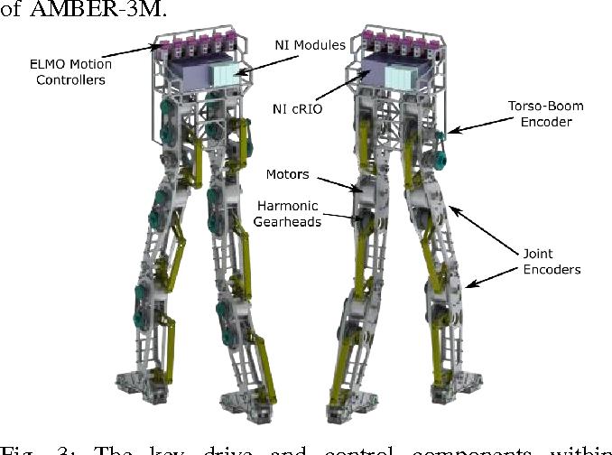 Figure 3 from Toward benchmarking locomotion economy across design