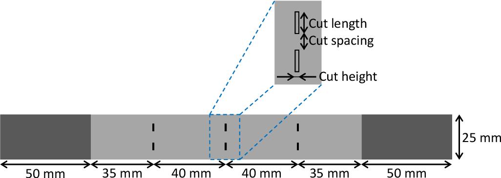 Shunt regulated push-pull amplifier - Semantic Scholar