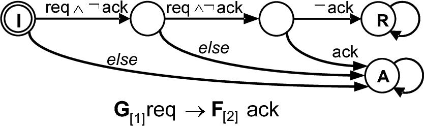 figure 2.11