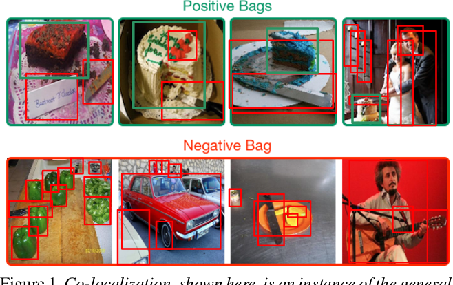 Figure 1 for Learning to Find Common Objects Across Image Collections