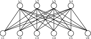 Figure 1 for Sparse Boltzmann Machines with Structure Learning as Applied to Text Analysis