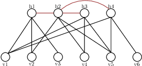 Figure 3 for Sparse Boltzmann Machines with Structure Learning as Applied to Text Analysis