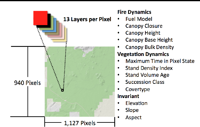 Figure 1 for Fast Optimization of Wildfire Suppression Policies with SMAC