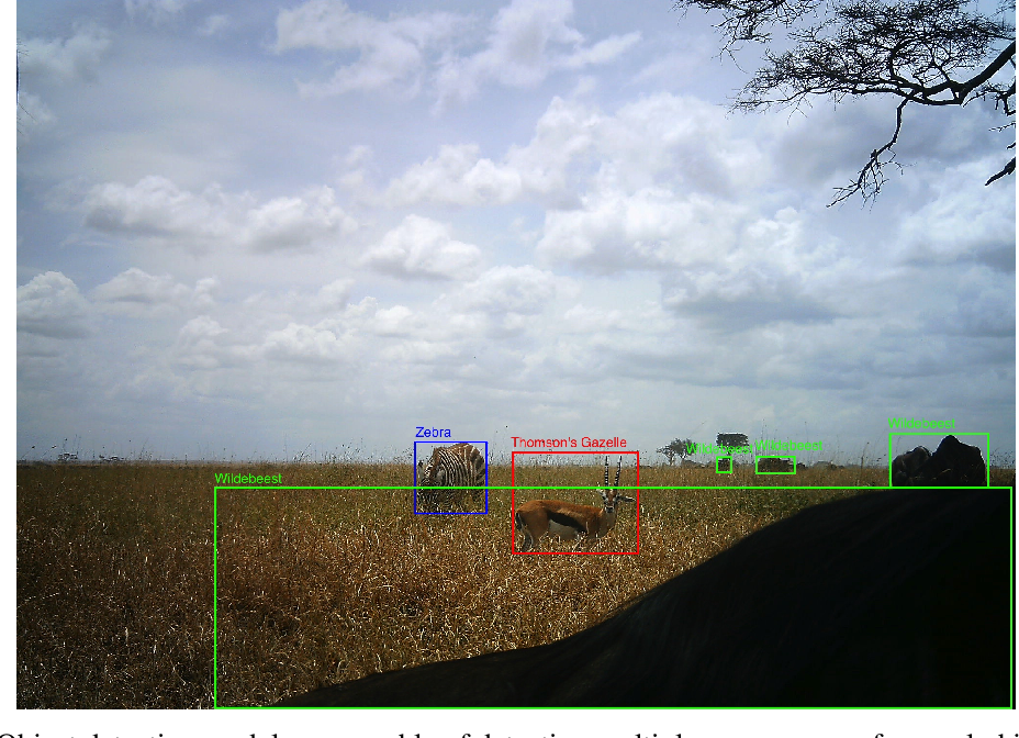 Figure 1 for A deep active learning system for species identification and counting in camera trap images