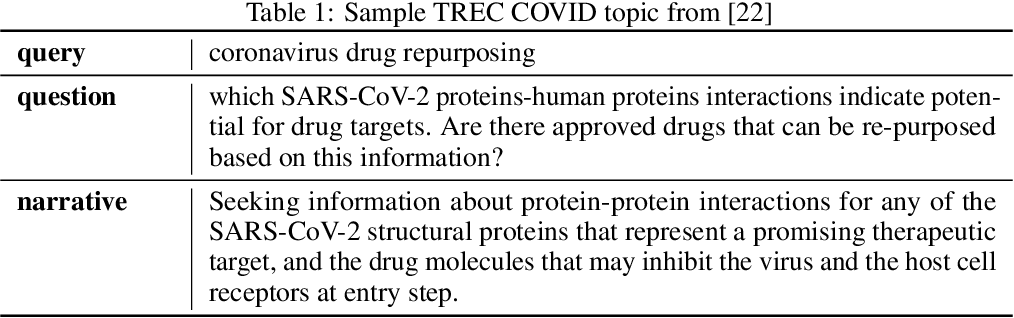 Figure 1 for CO-Search: COVID-19 Information Retrieval with Semantic Search, Question Answering, and Abstractive Summarization