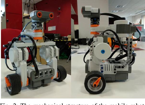 Figure 2 for Mobile Robot Localisation and Navigation Using LEGO NXT and Ultrasonic Sensor