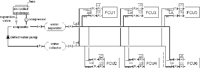 A novel fan-coil unit control method and its experimental