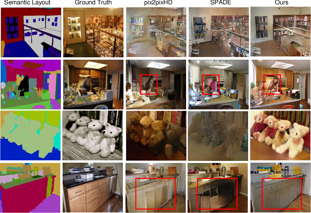 Figure 4 for Learning to Predict Layout-to-image Conditional Convolutions for Semantic Image Synthesis